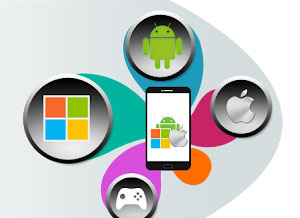 what is application development